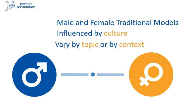 Modèles masculins et féminins